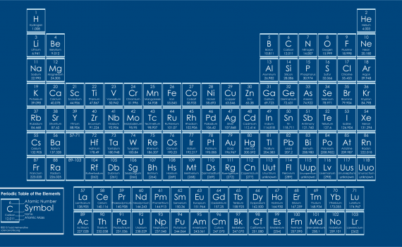 Periodic Table Blueprint Wallpaper