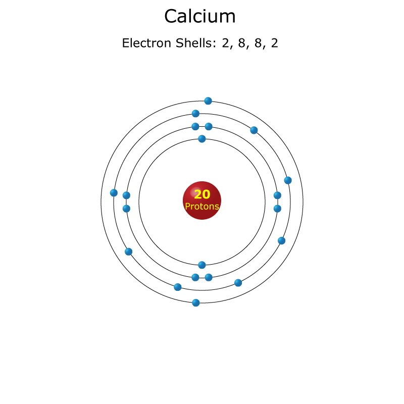 diagram for calcium carbonate calcium facts atom diagram for calcium