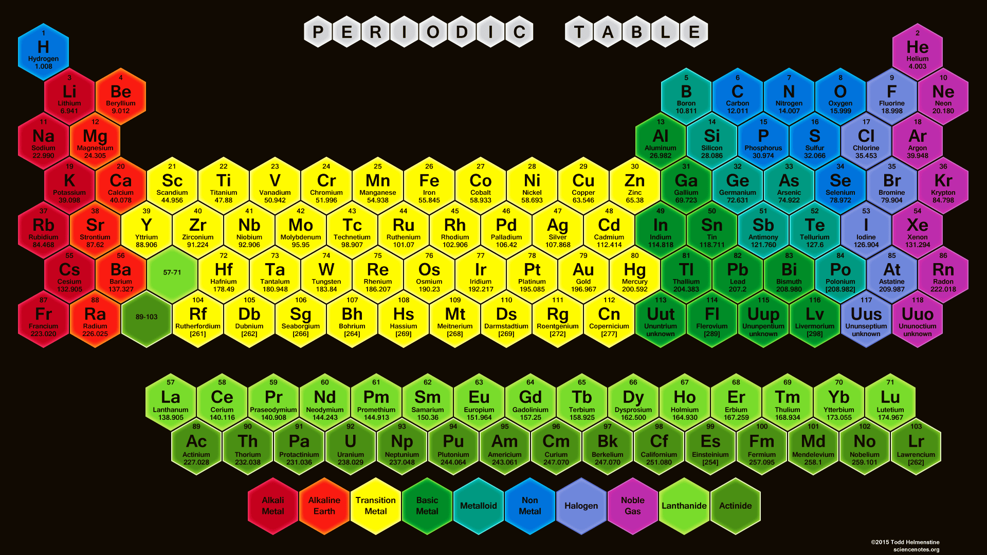 Periodic table wallpapers science notes and projects color hexagon periodic table wallpaper urtaz