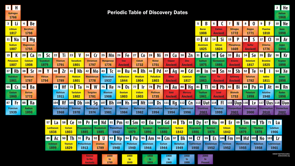 Discovery Periodic Table Black Background