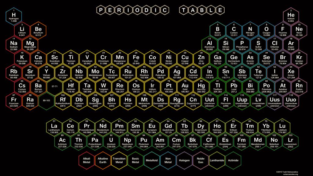 Neon Honeycomb Periodic Table