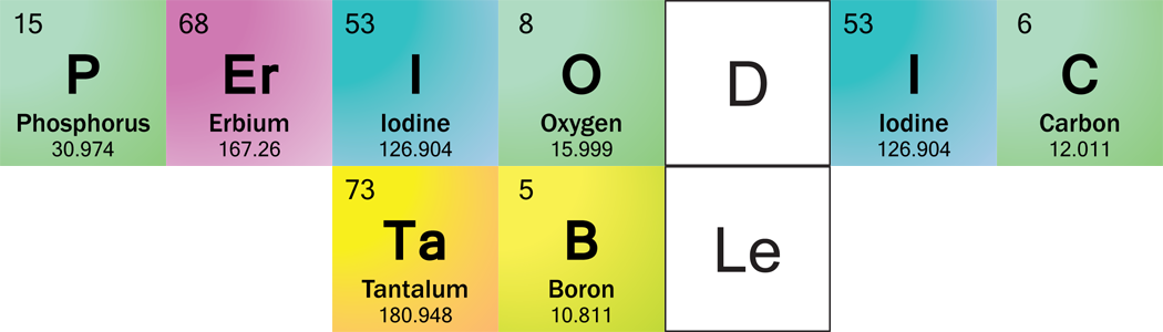 Element symbols in periodic table urtaz