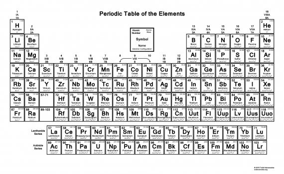 Black and White Periodic Table - Electron Configuration - 2015