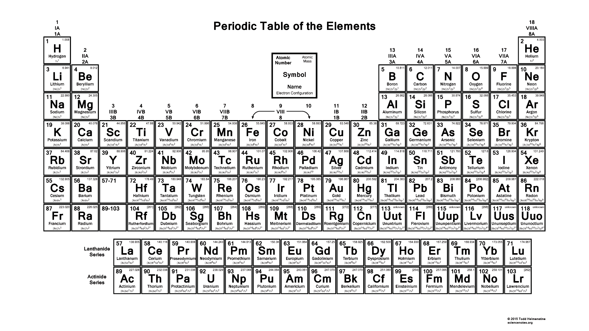 Periodic table with electron configurations pdf 2015 black and white periodic table electron configuration 2015 urtaz Choice Image