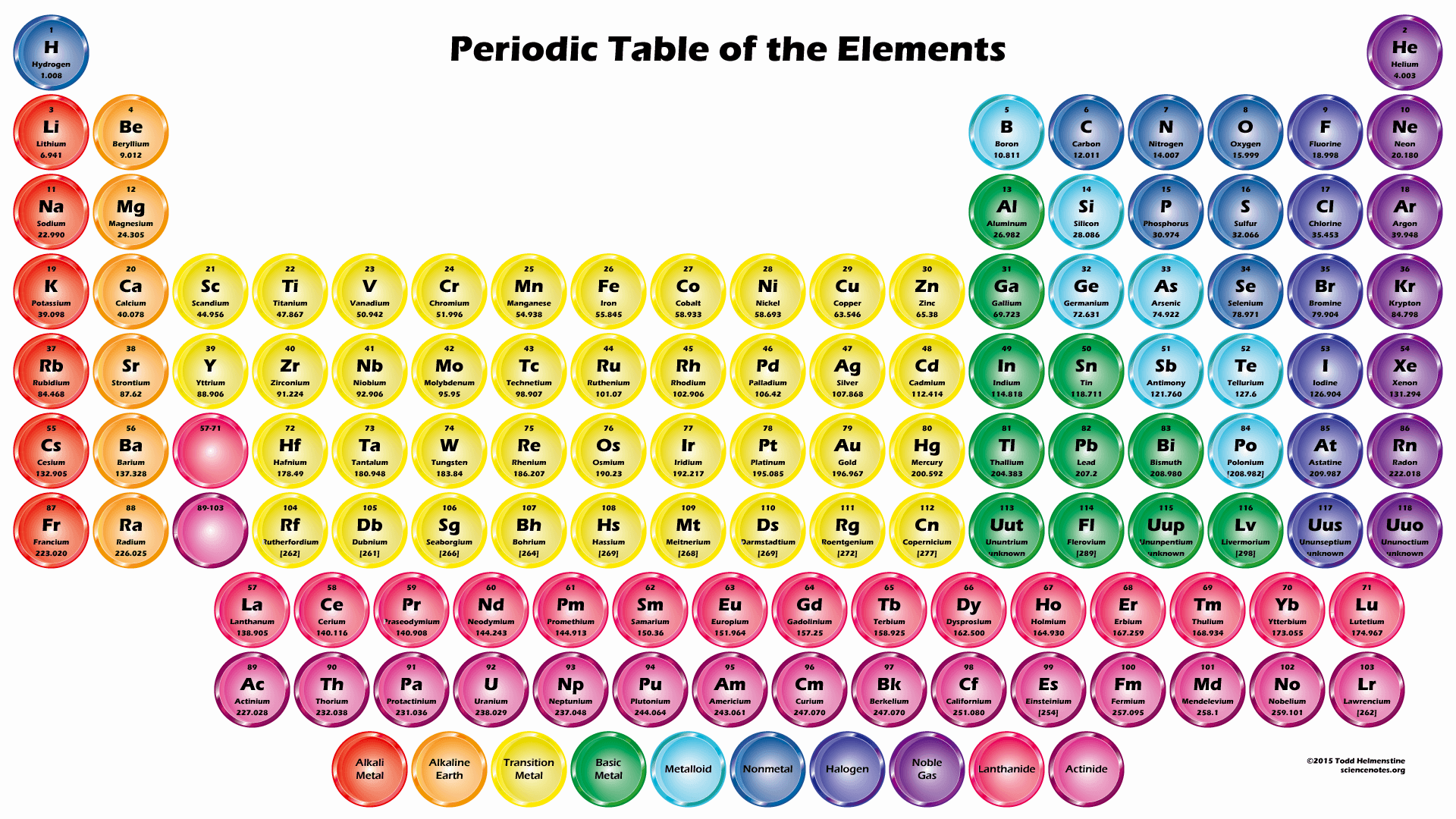 Color periodic table collection colored circles periodic table gamestrikefo Gallery