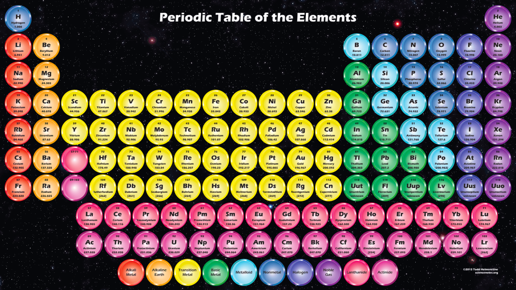 Shiny Circles Periodic Table Wallpaper in Space