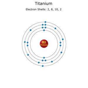 Titanium atom