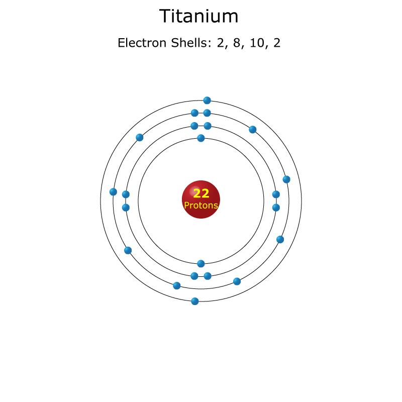 how to make titanium bars terraria