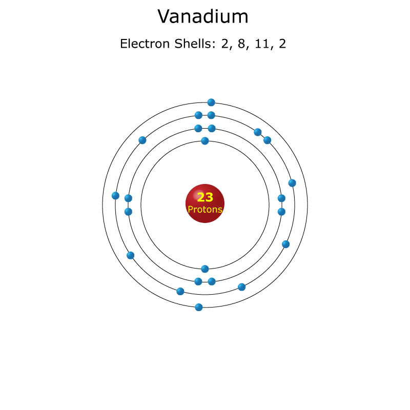 vanadium facts atomic number 23 or v
