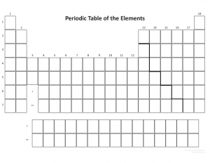 Blank Printable Periodic Table