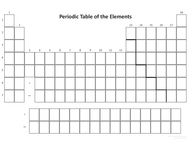 blank printable periodic table - Periodic Table Of Elements Handout