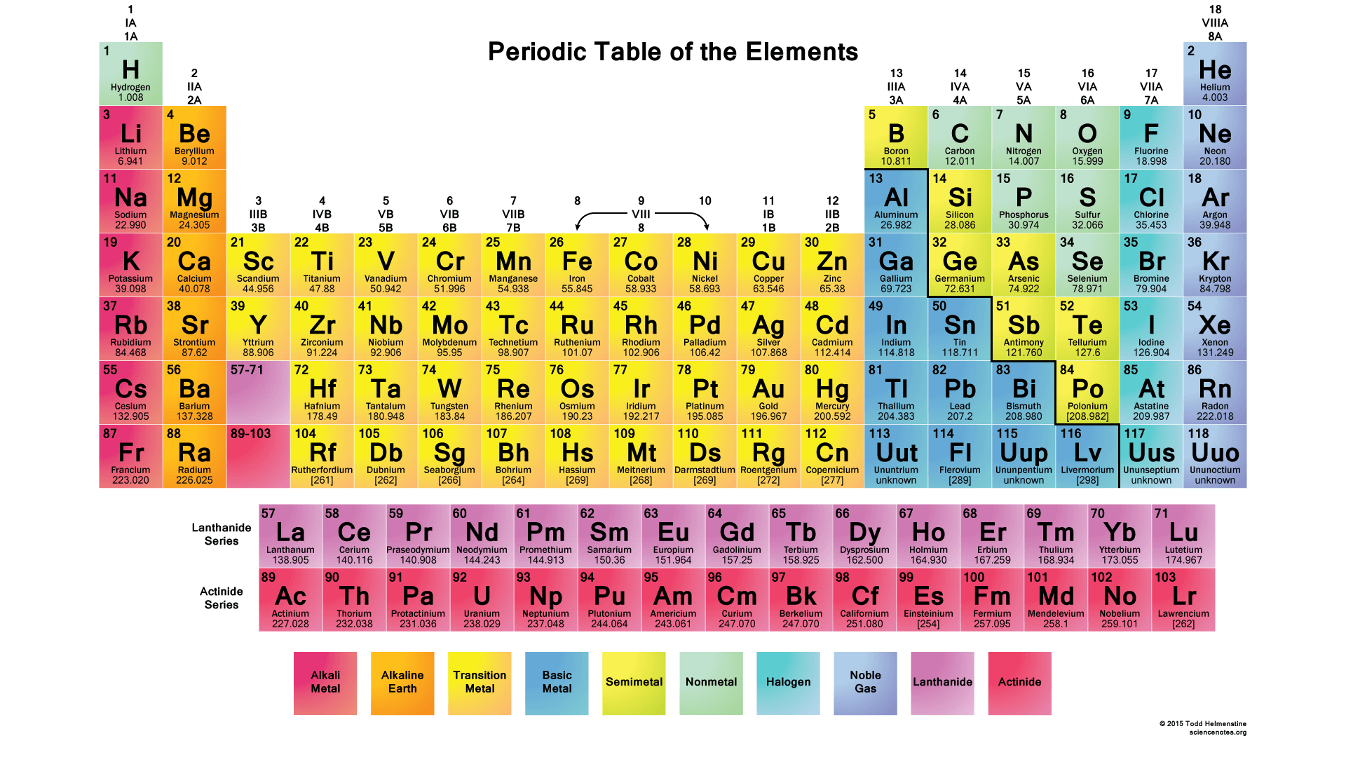 Color Periodic Table - 2015 Edition