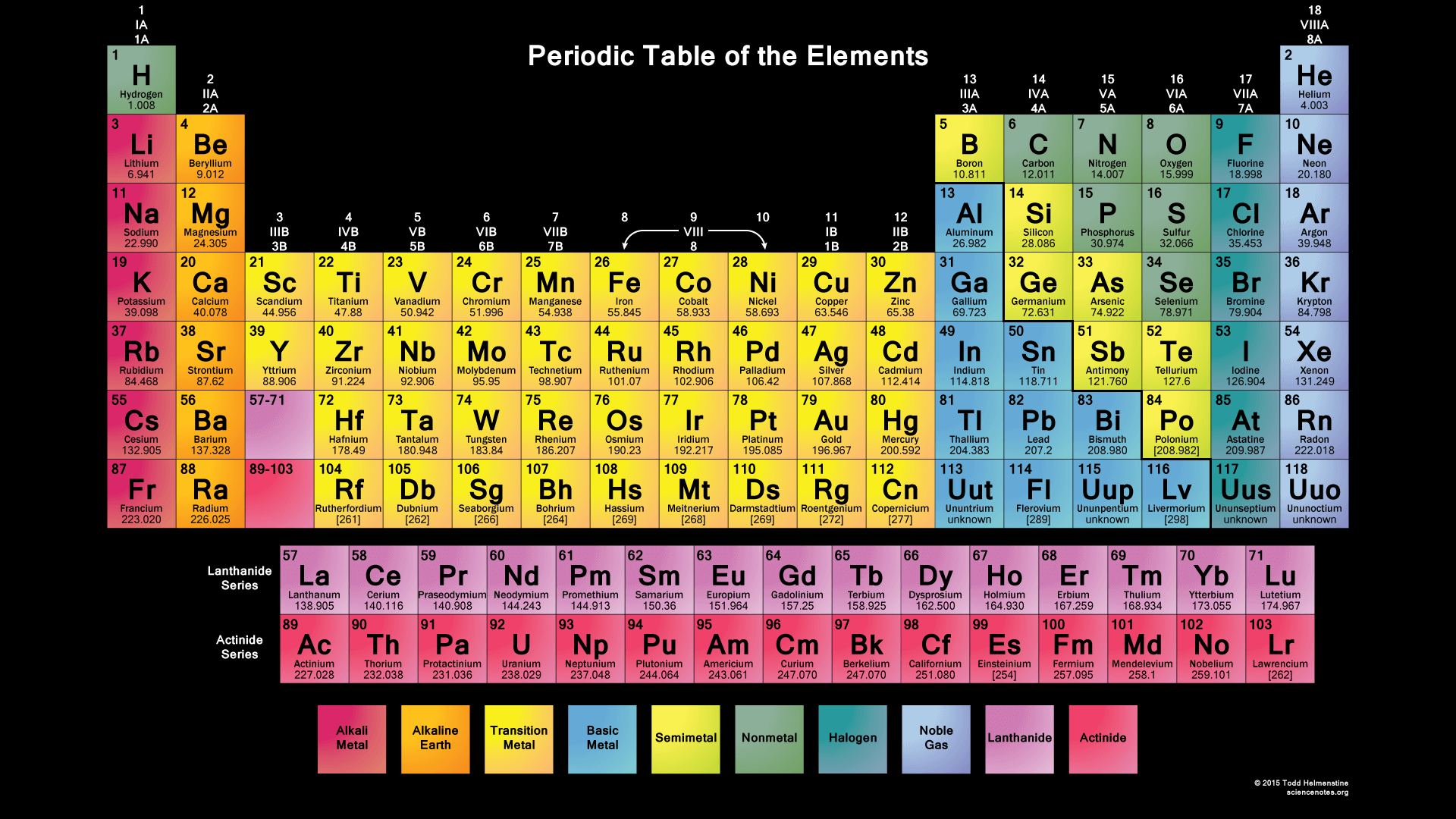 Color Periodic Table - 2015 Edition with Black Background