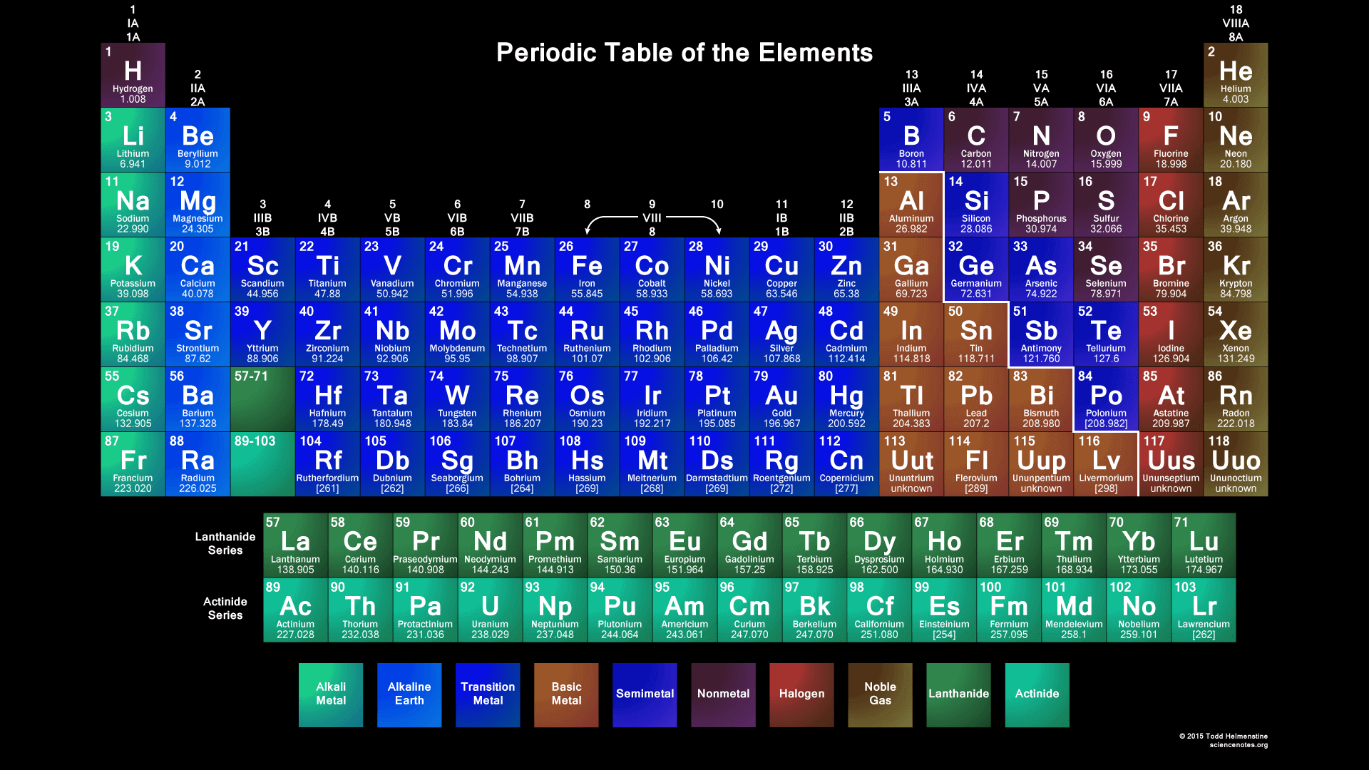 Inverted Color Periodic Table