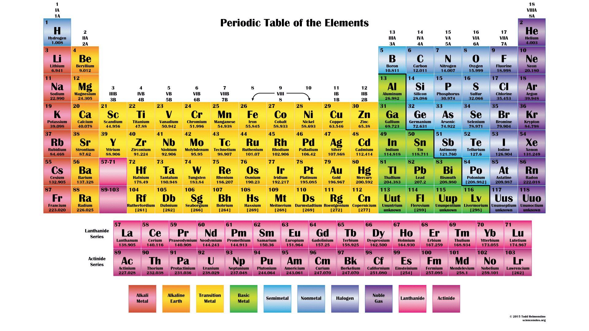Periodic table of colors the image kid for Periodic table
