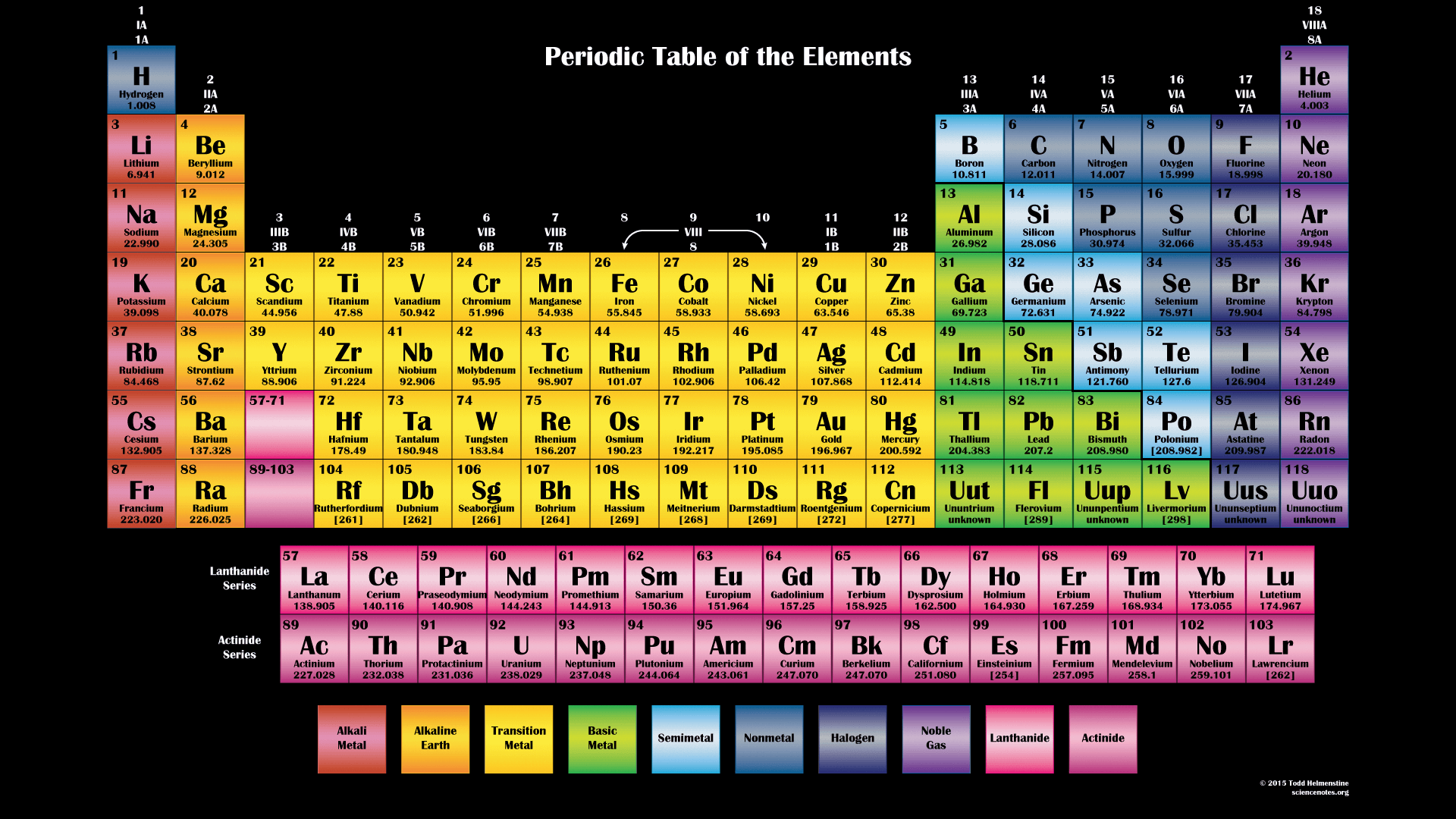 periodic table chart dark background
