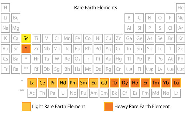 rare earth element When apple's new iphone debuts later this month, it will be the latest addition to a long list of electronic devices ranging from wind turbines to flat-screen tvs that rely on rare earth elements, a family of minerals found near the bottom of the periodic table rare earth elements are.