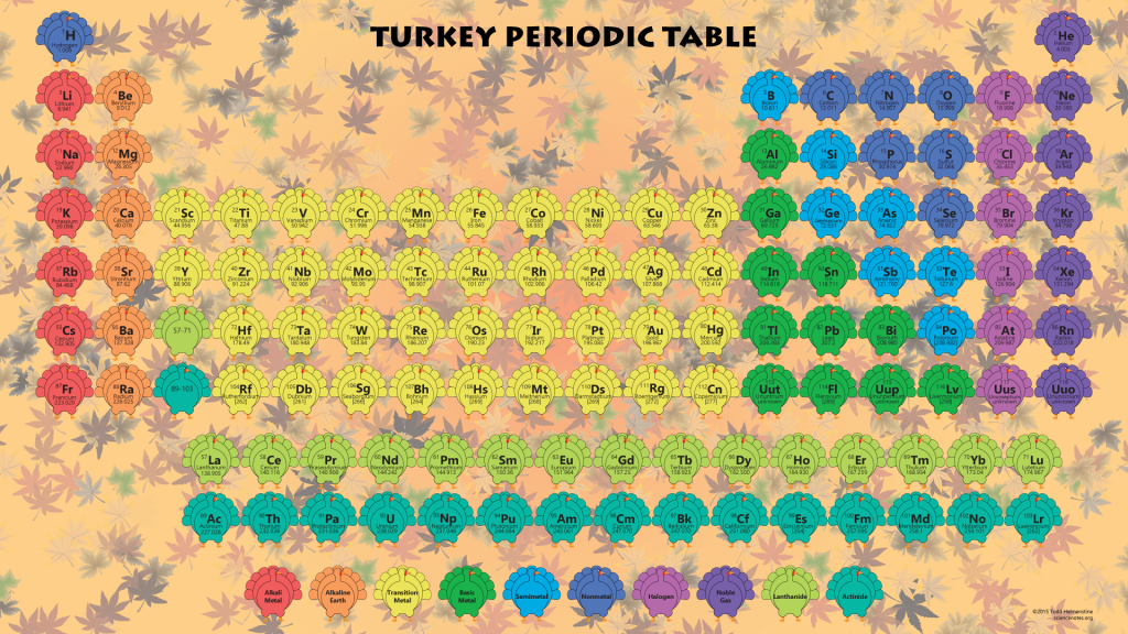 Thanksgiving Periodic Table - 2015 Edition