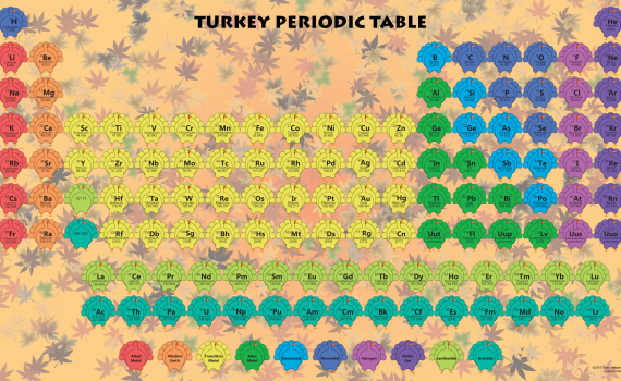 2015 Turkey and Leaves Periodic Table