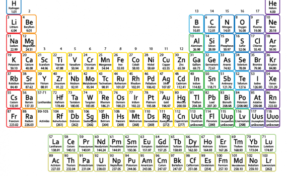 Color periodic table for kids.