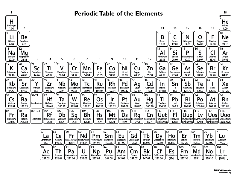 Printable Kids Periodic Table - Black and White