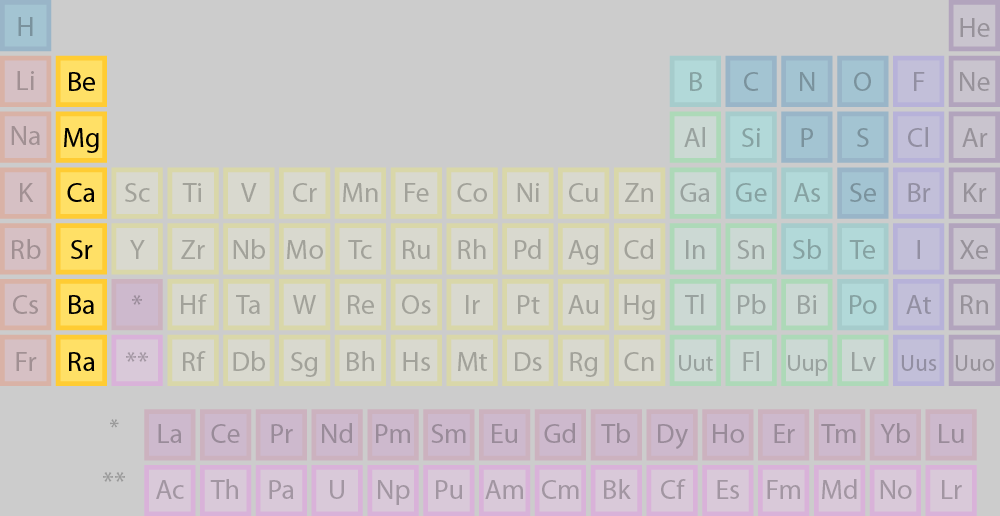 the alkaline earth metals are 6 elements found in the second column of the periodic table