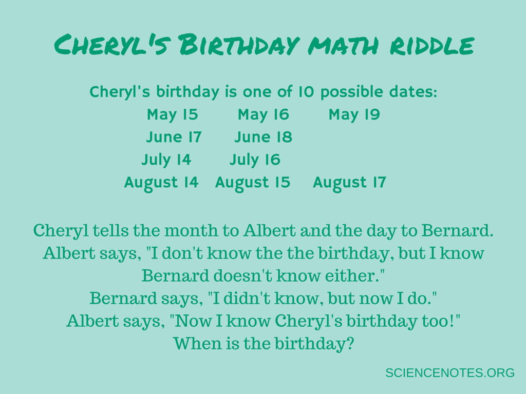 Cheryl's Birthday Math Riddle