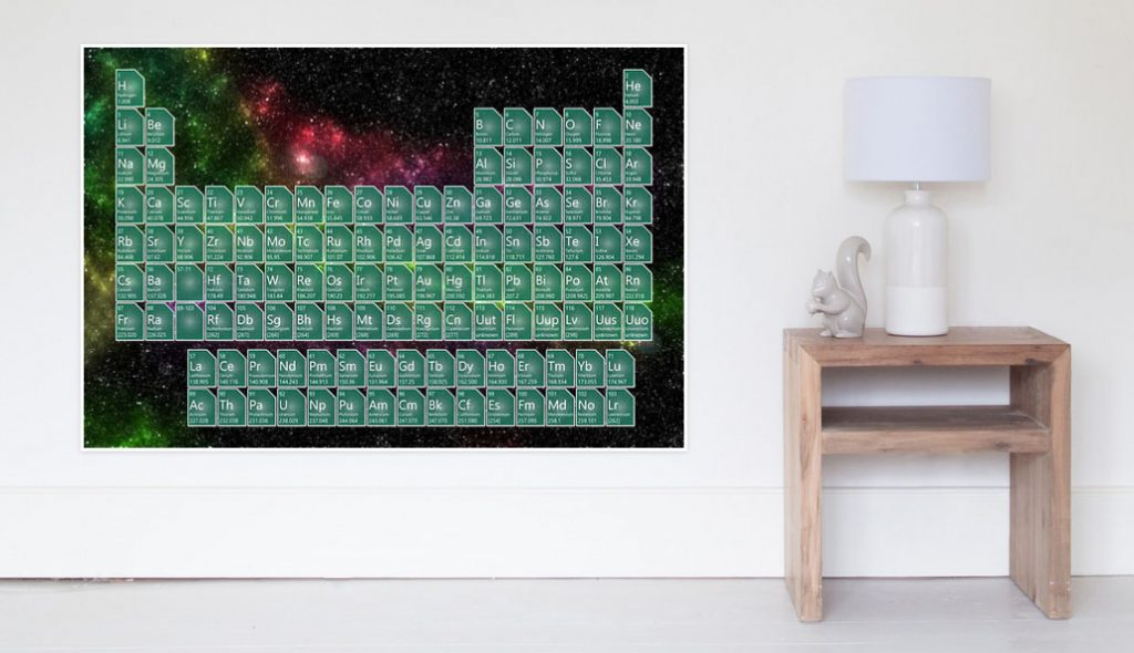 Space Periodic Table Poster