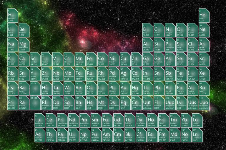 cosmic background periodic table