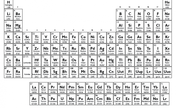 Printable periodic table of the elements (black and White) in French.
