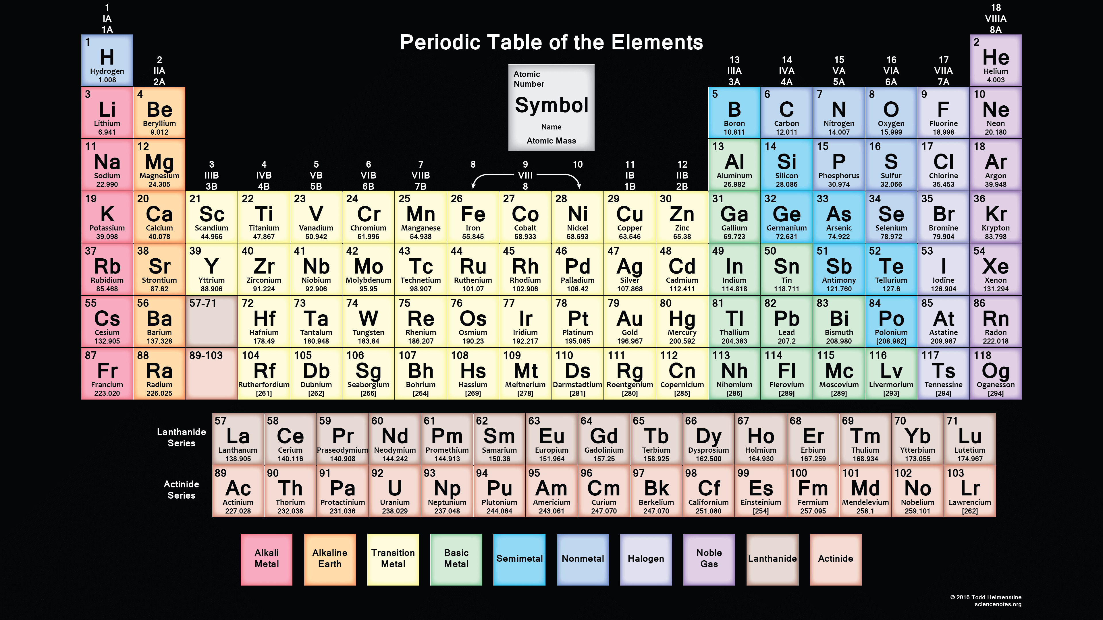 2016 Edition Periodic Table with 118 Elements with Black Background