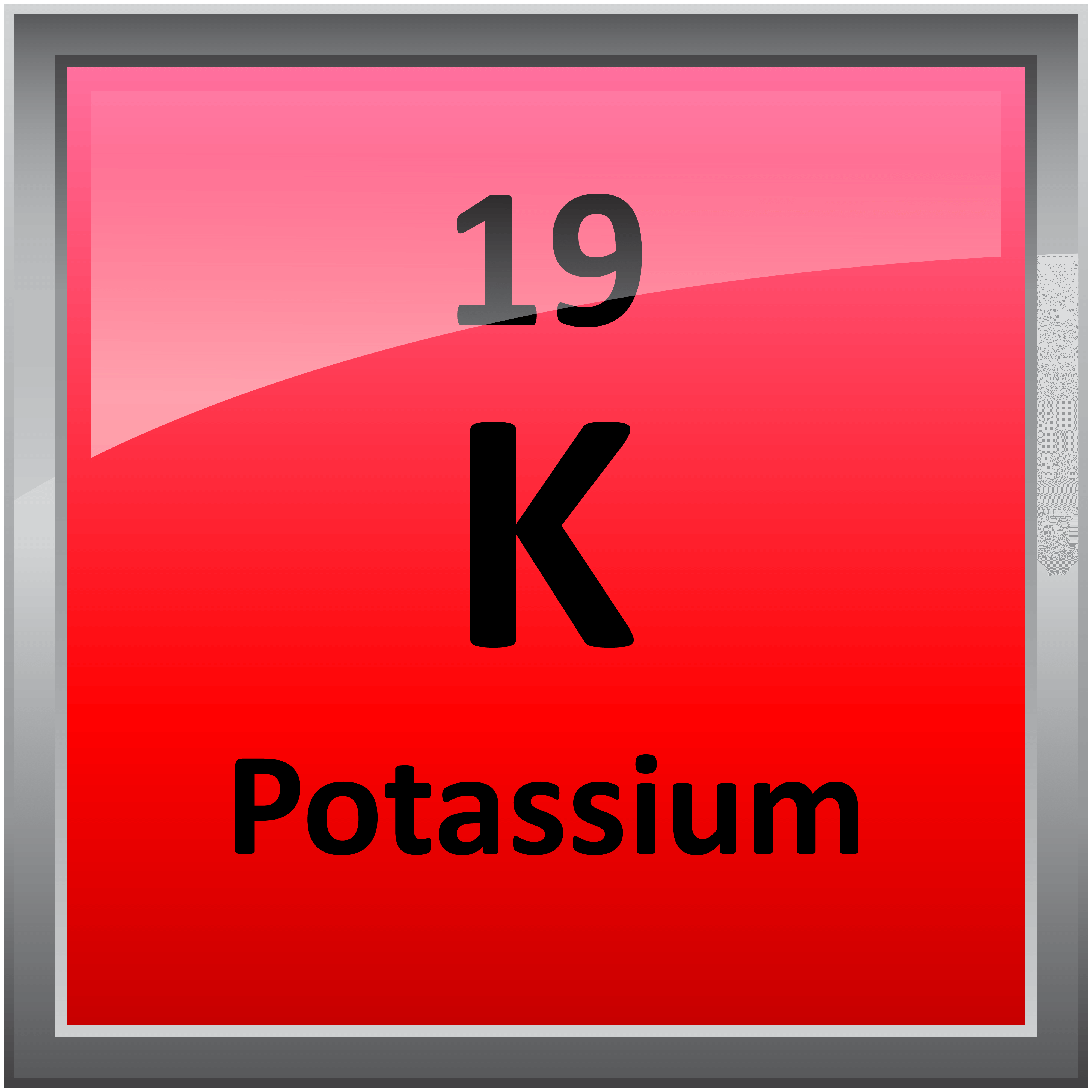 Potassium Science Notes and Projects