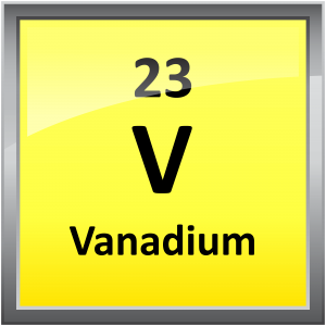 Printable periodic table element symbols - Vanadium symbol periodic table ...
