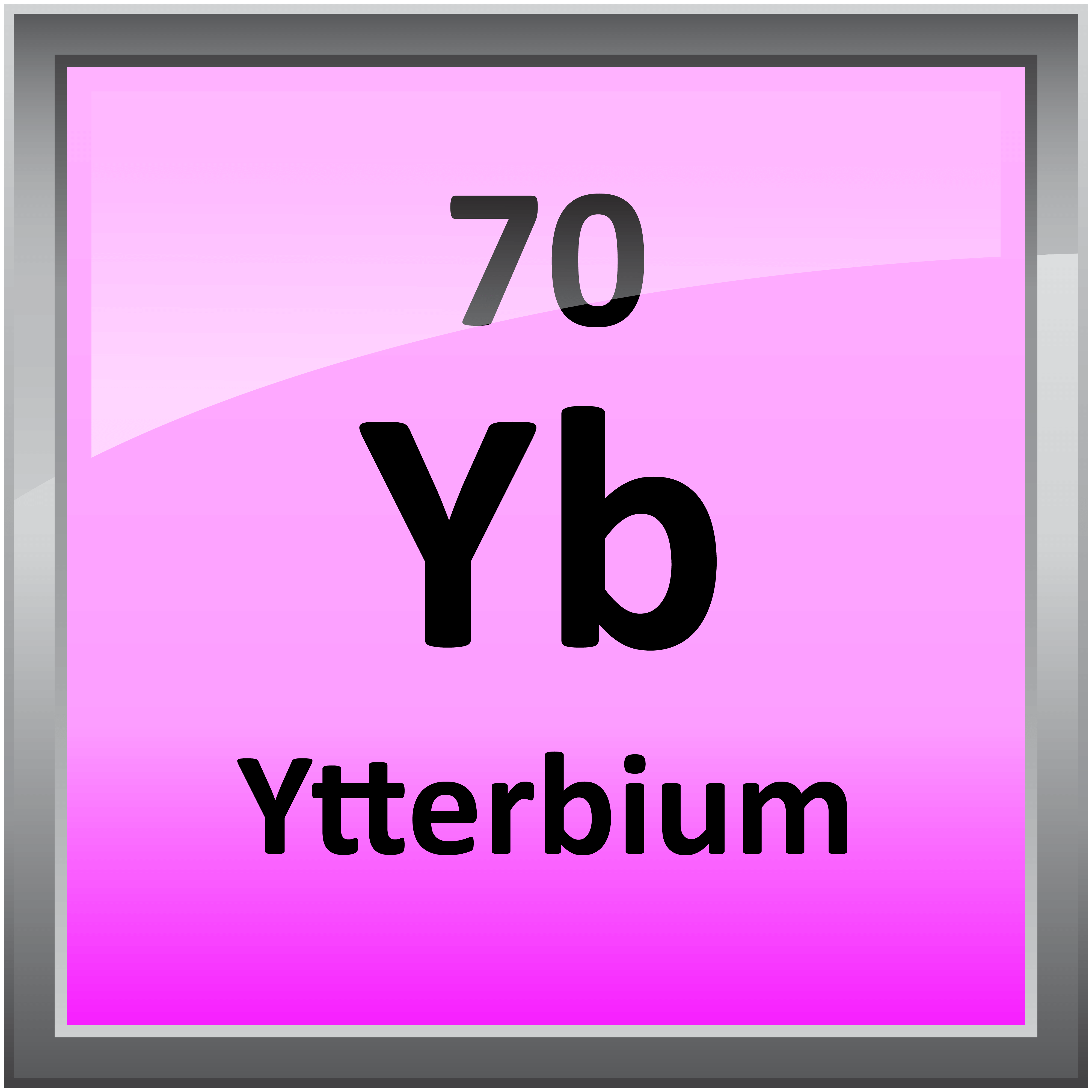 Periodic table list names choice image periodic table images new periodic table elements list names and symbols periodic periodic names symbols table and list elements gamestrikefo Images