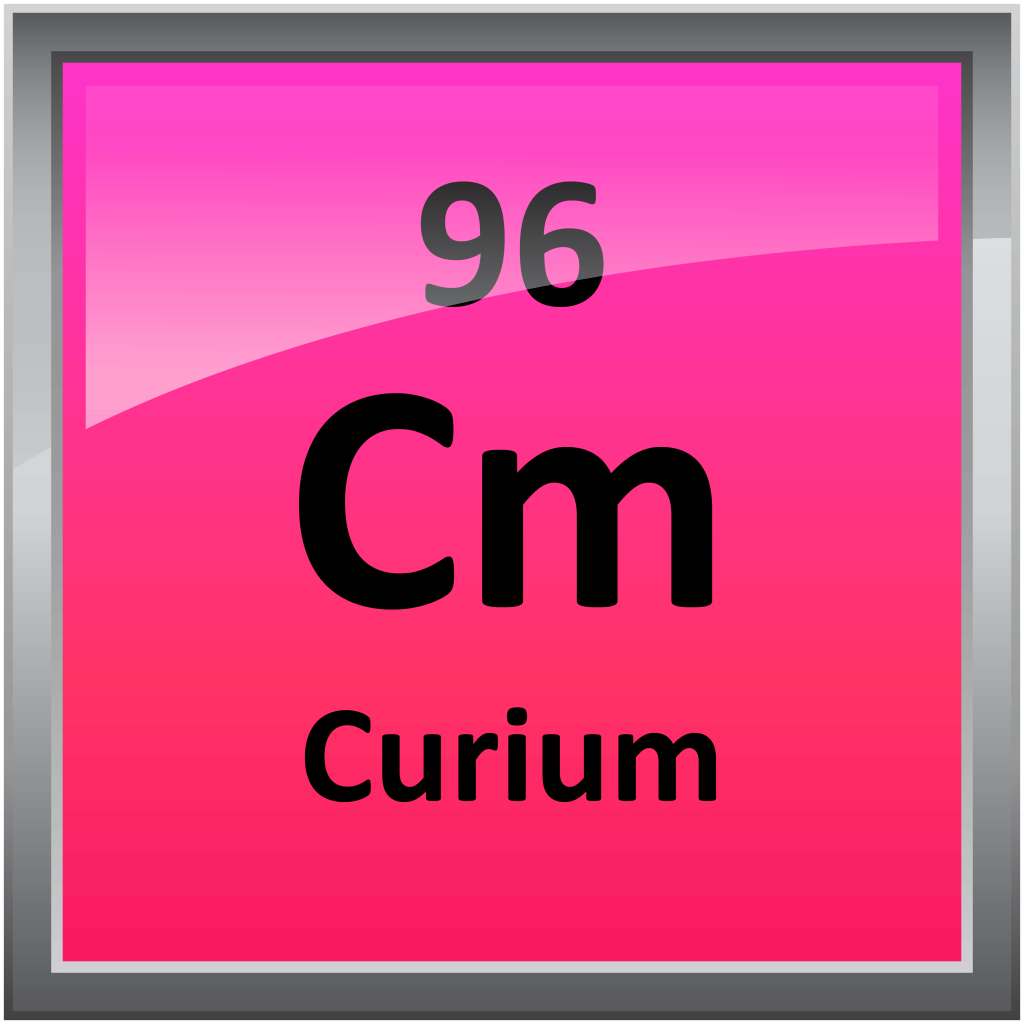 Hd periodic table wallpaper muted colors - 096 Curium Science Notes And Projects