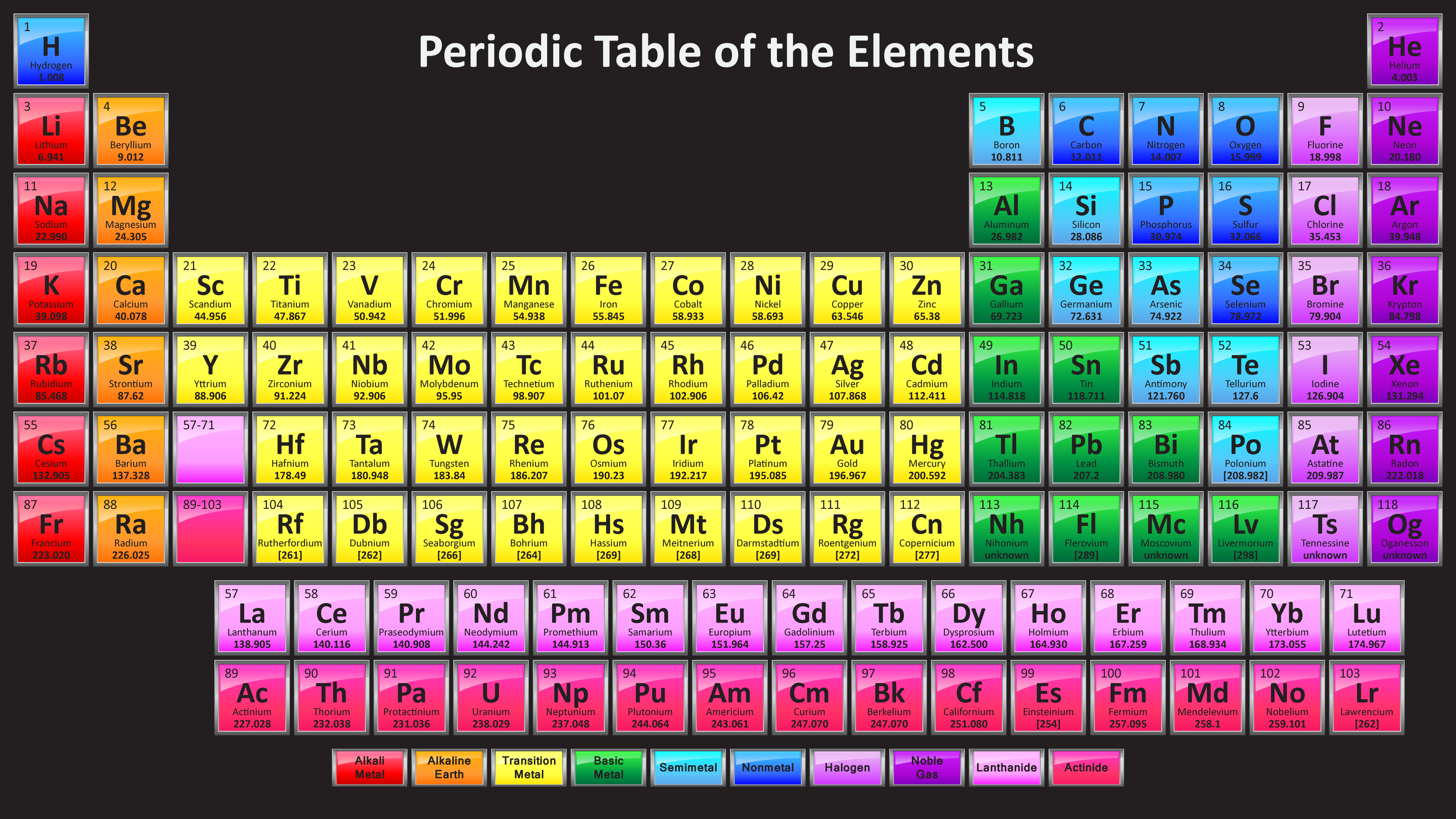 Colorful periodic table with 118 element names periodic table with 118 elements dark background urtaz