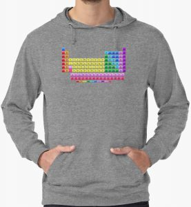 Colorful periodic table with 118 element names periodic table hoodie urtaz Image collections