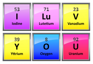 List of words made from periodic table element symbols i luv you with periodic table element symbols urtaz Choice Image