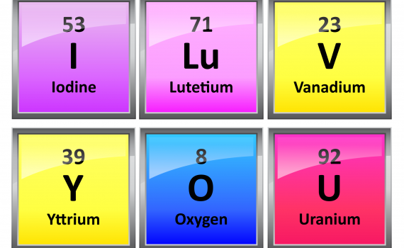 I LuV YOU with Periodic Table Element Symbols