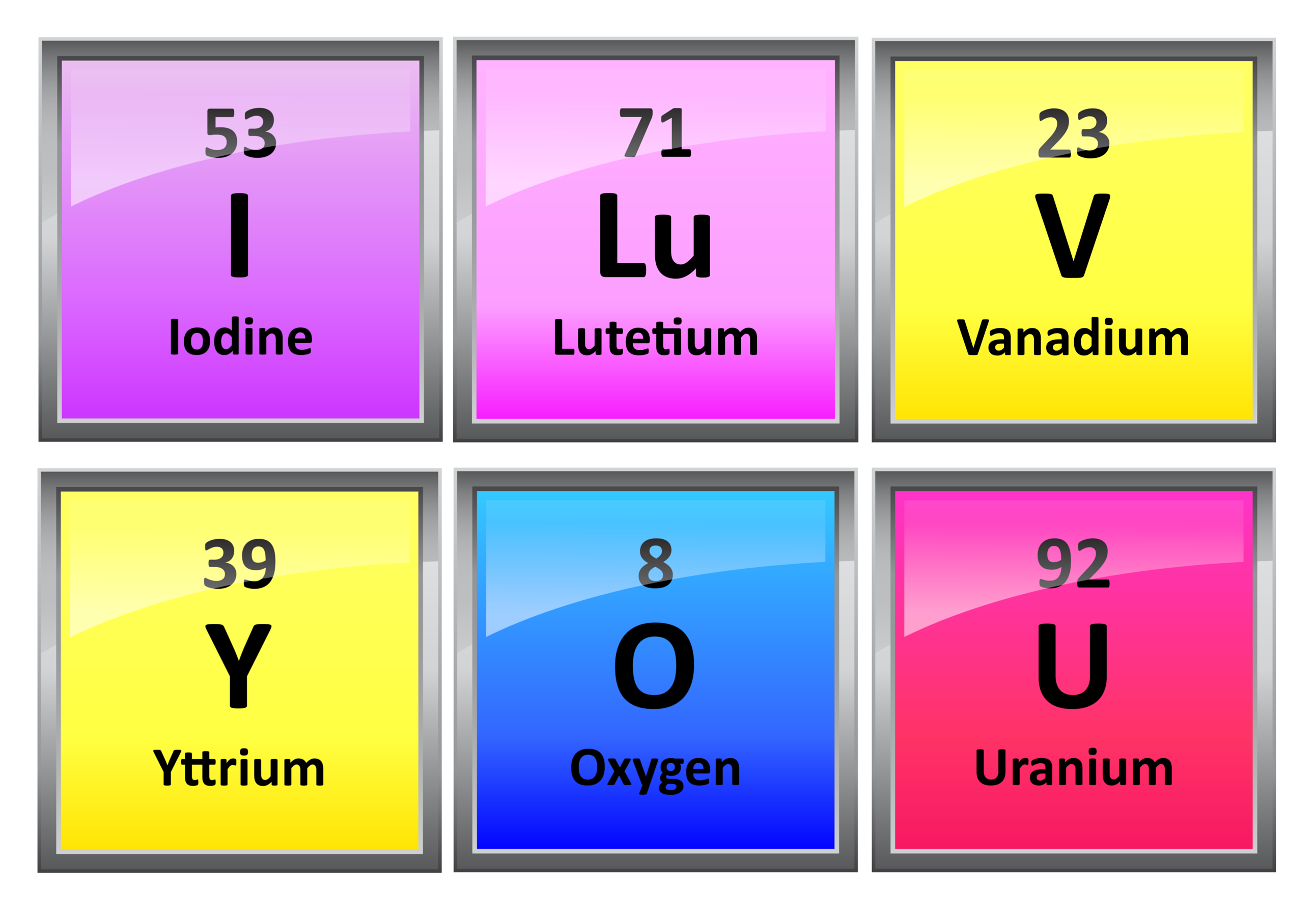 List of words made from periodic table element symbols urtaz