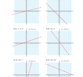 Graphing Linear Functions Worksheet Answer Sheet
