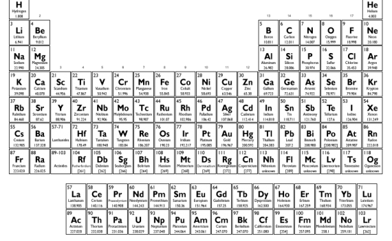 Printable Black and White Periodic Table - 2016 Edition