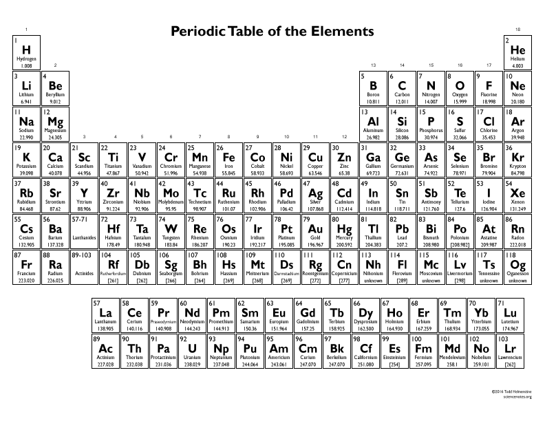 Delicate image intended for periodic table printable black and white