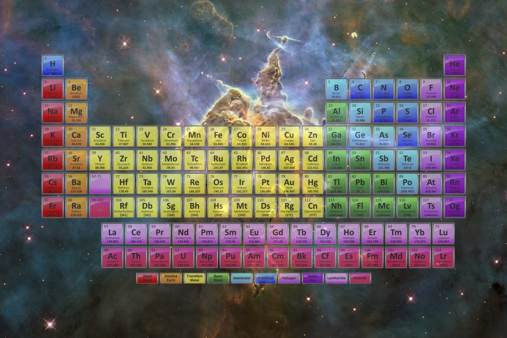 Periodic table pdf 2018 edition with 118 elements hubble stars and nebula table this is a jpg image file that prints to make a large colorful periodic table poster urtaz Choice Image