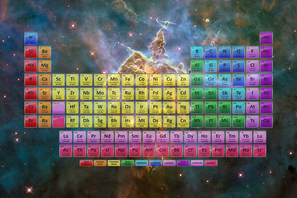 118 Element Periodic Table Poster with Hubble Stars and Nebula (Todd and Anne Helmenstine and Hubble)