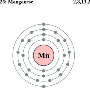Manganese Facts - Mn or Element Atomic Number 25