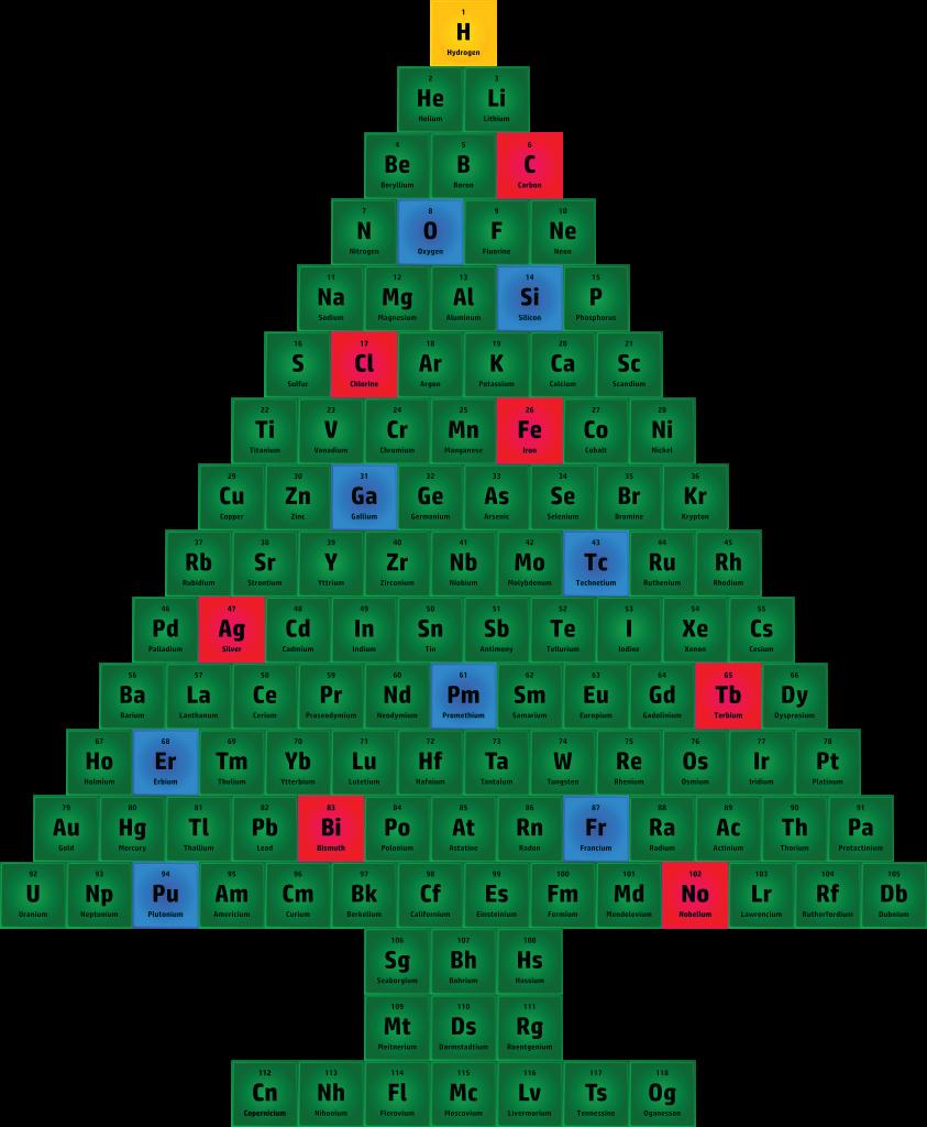 2016 Chemistry Christmas Tree