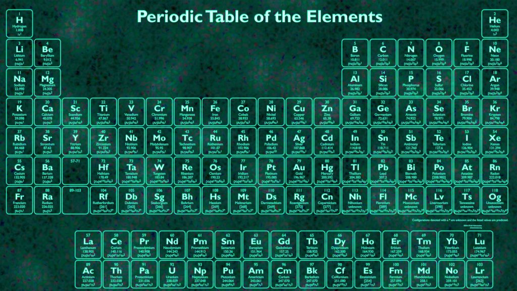 Glow in the Dark 4K Periodic Table with 118 elements