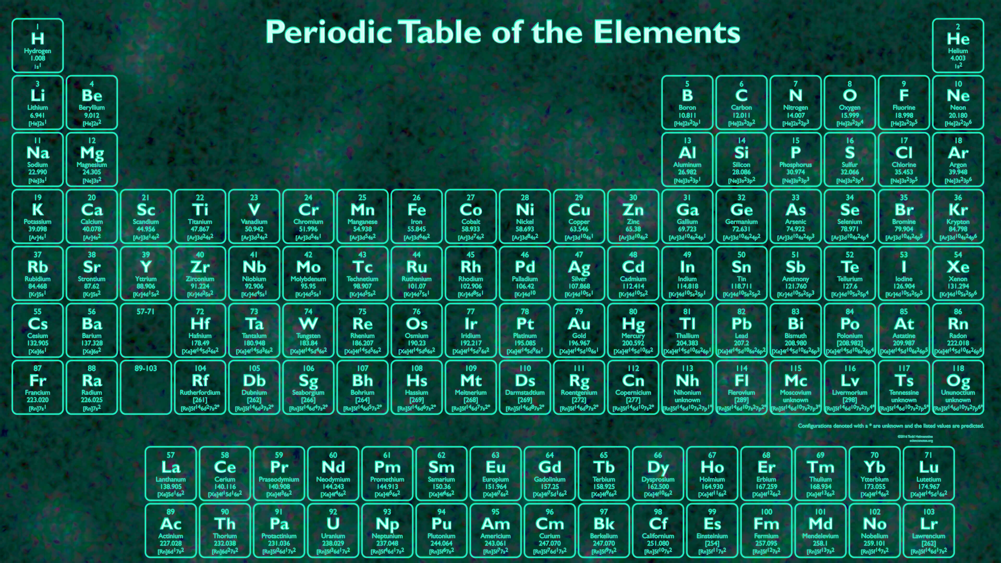 Glow in the Dark Periodic Table with 118 elements