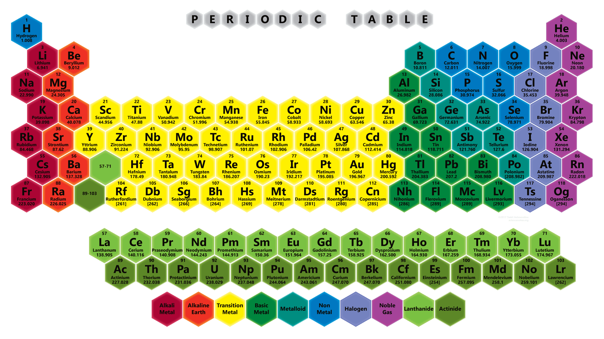 Color Honeycomb Periodic Table 2017 Edition